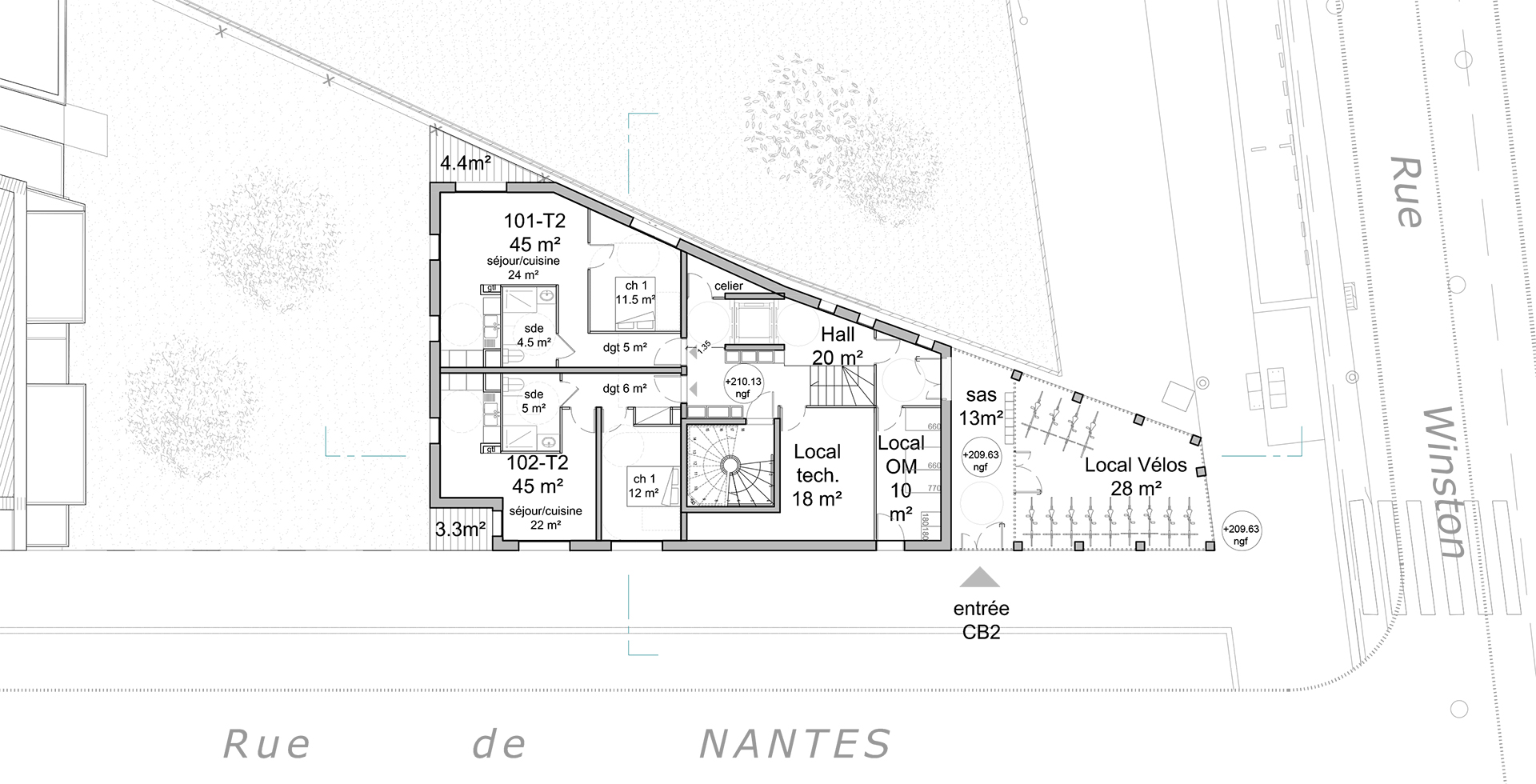 RDC 200 env